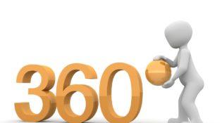 360 Grad Kameras – ohne toten Winkel